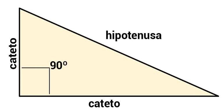 teorema de pitagoras triángulo